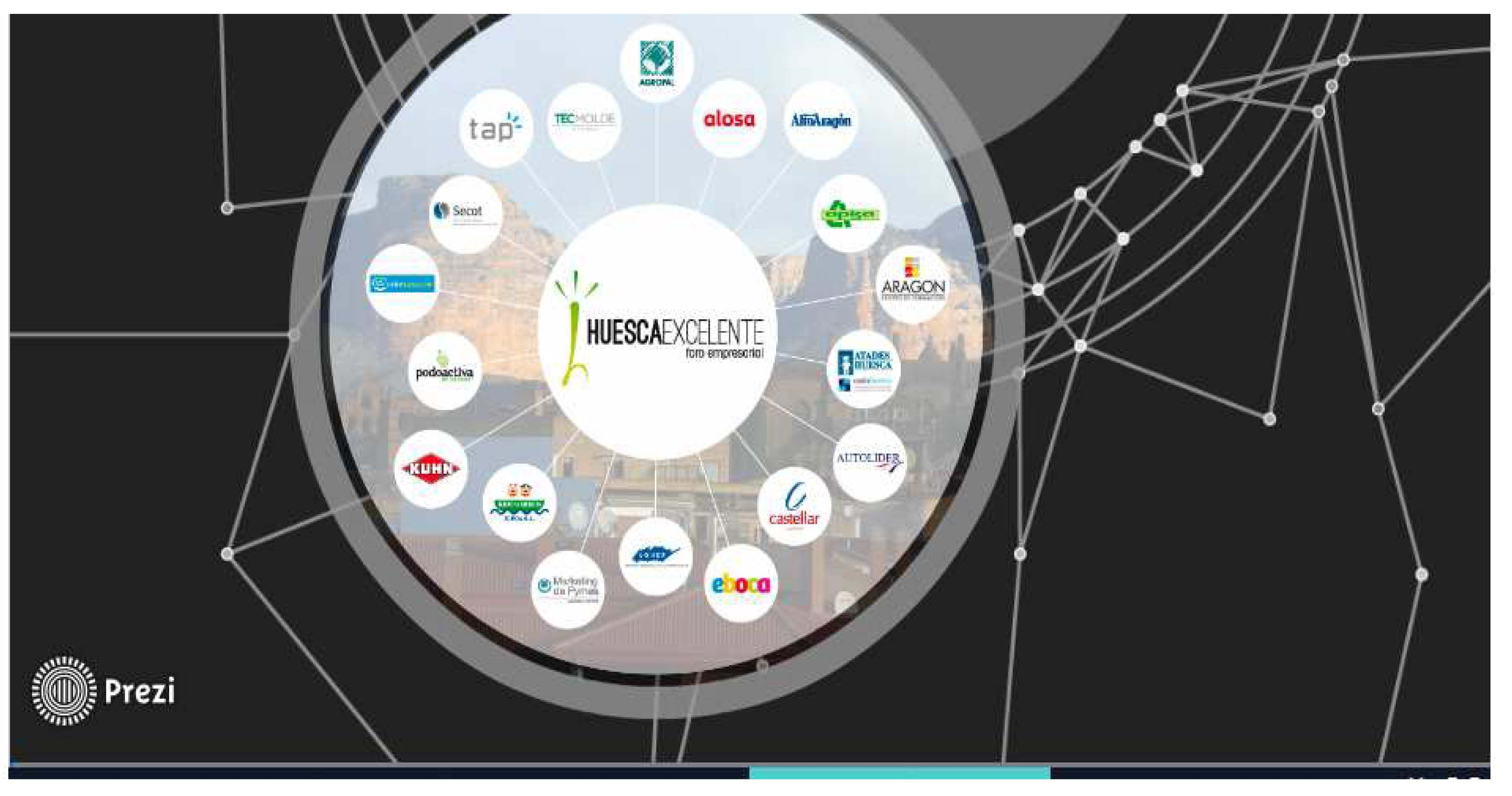 presentación proyecto internet de las cosas the things network el